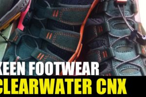 Keen Clearwater CNX Sandal Review