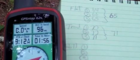 How To Estimate Distance Without a GPS When Hiking With Map & Compass