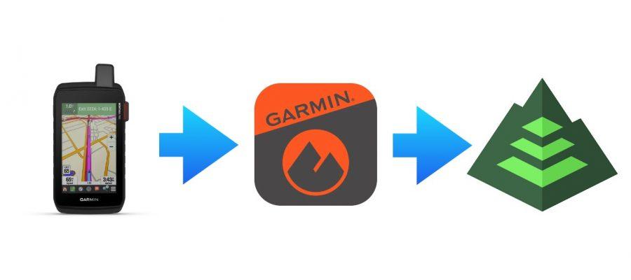 How To Export & Share GPS Tracks Using Garmin Explore and GaiaGPS